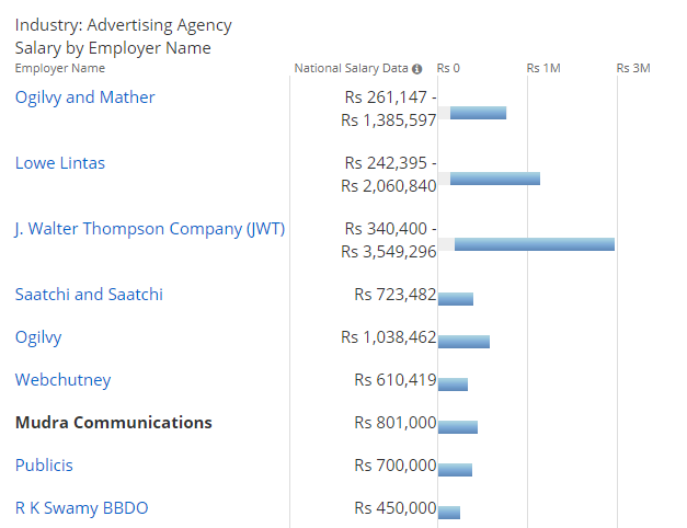 Ad Salaries #3_crop