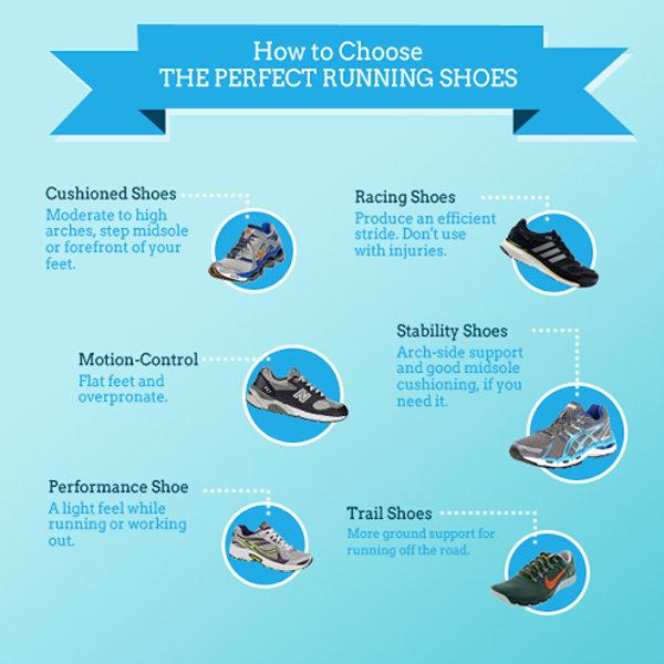 Choosing-the-Perfect-Running-Shoes.jpg